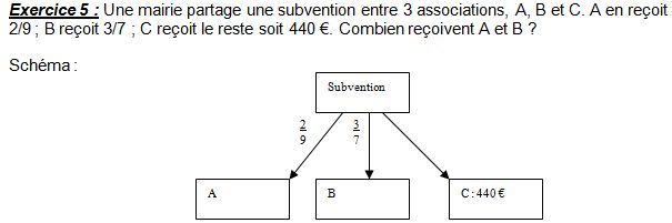 concours-adjoint-administratif-extrait-cours-1